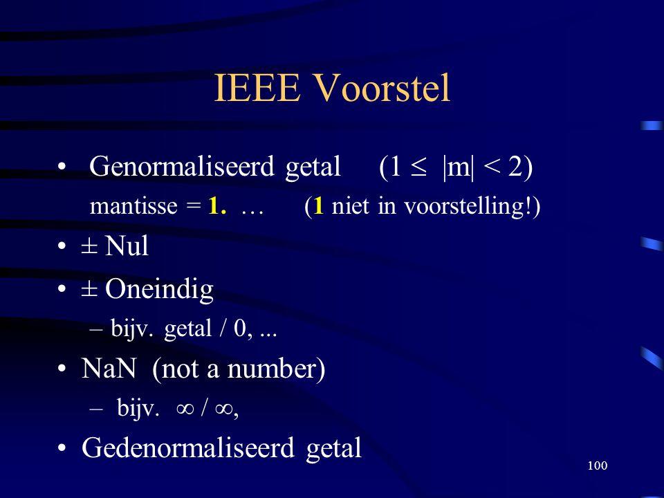 100 IEEE Voorstel Genormaliseerd getal (1  |m| < 2) mantisse = 1. … (1 niet in voorstelling!) ± Nul ± Oneindig –bijv. getal / 0,... NaN (not a number