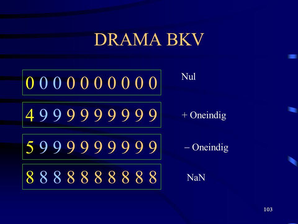 103 DRAMA BKV 0 0 0 0 0 4 9 9 9 9 9 9 9 9 9 5 9 9 9 9 9 9 9 9 9 8 8 8 8 8 Nul + Oneindig  Oneindig NaN