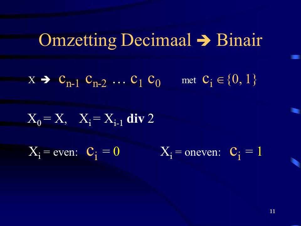 11 Omzetting Decimaal  Binair X  c n-1 c n-2 … c 1 c 0 met c i  {0, 1} X 0 = X, X i = X i-1 div 2 X i = even: c i = 0 X i = oneven: c i = 1