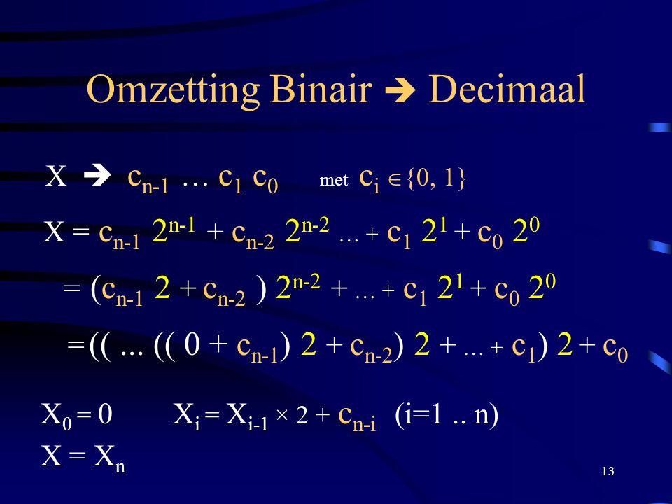 13 Omzetting Binair  Decimaal X  c n-1 … c 1 c 0 met c i  {0, 1} X = c n-1 2 n-1 + c n-2 2 n-2 … + c 1 2 1 + c 0 2 0 = (c n-1 2 + c n-2 ) 2 n-2 + …