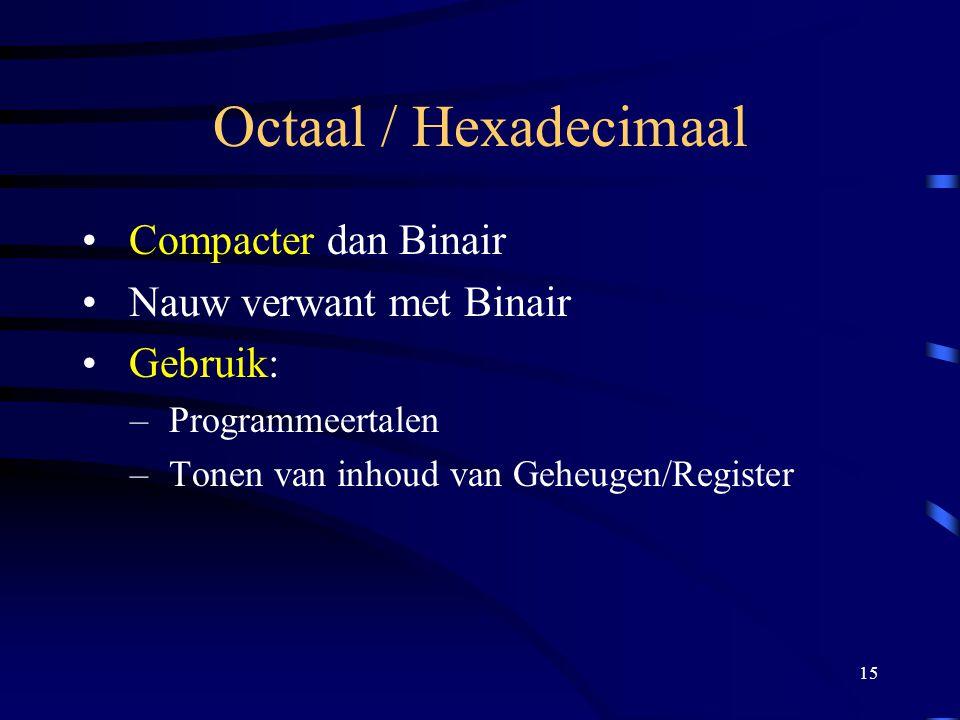 15 Octaal / Hexadecimaal Compacter dan Binair Nauw verwant met Binair Gebruik: – Programmeertalen – Tonen van inhoud van Geheugen/Register