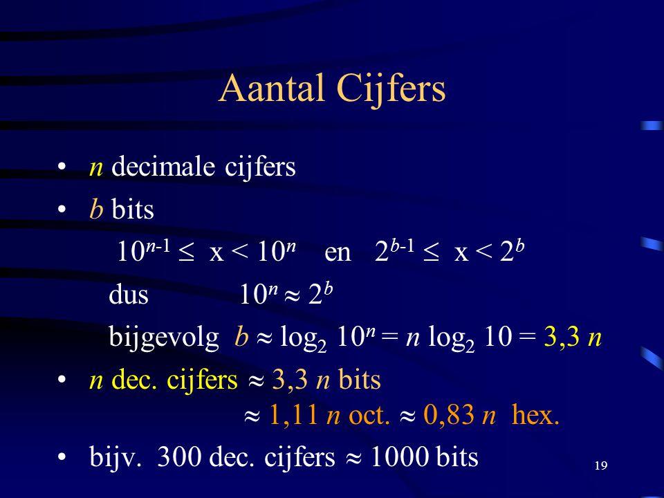 19 Aantal Cijfers n decimale cijfers b bits 10 n-1  x < 10 n en 2 b-1  x < 2 b dus 10 n  2 b bijgevolg b  log 2 10 n = n log 2 10 = 3,3 n n dec. c