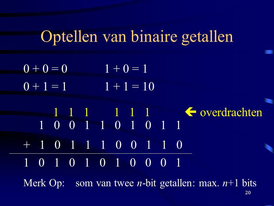 20 Optellen van binaire getallen 0 + 0 = 0 1 + 0 = 1 0 + 1 = 1 1 + 1 = 10 1 0 0 1 1 0 1 0 1 1 + 1 0 1 1 1 0 0 1 1 0 1 0 1 0 1 0 1 0 0 0 1 Merk Op: som