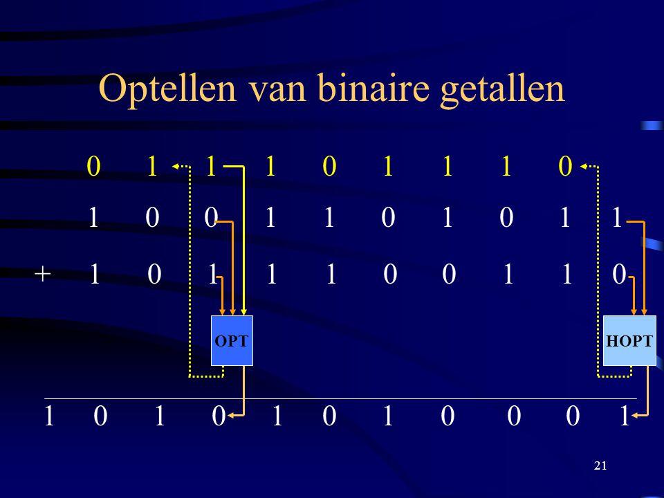 21 Optellen van binaire getallen 0 1 1 1 0 1 1 1 0 1 0 0 1 1 0 1 0 1 1 + 1 0 1 1 1 0 0 1 1 0 1 0 1 0 1 0 1 0 0 0 1 OPTHOPT
