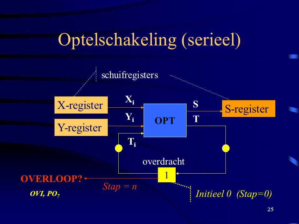 25 Optelschakeling (serieel) OPT 1 overdracht X-register Y-register S-register S T Initieel 0 (Stap=0) Stap = n OVERLOOP? OVI, PO 7 XiXi YiYi TiTi sch