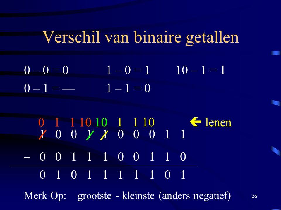 26 Verschil van binaire getallen 0 – 0 = 0 1 – 0 = 1 10 – 1 = 1 0 – 1 = — 1 – 1 = 0 1 0 0 1 1 0 0 0 1 1 – 0 0 1 1 1 0 0 1 1 0 0 1 0 1 1 1 1 1 0 1 Merk