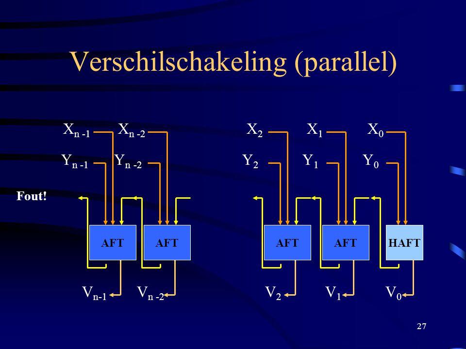 27 Verschilschakeling (parallel) AFTHAFTAFT X n -1 X n -2 X 2 X 1 X 0 Y n -1 Y n -2 Y 2 Y 1 Y 0 V n-1 V n -2 V 2 V 1 V 0 Fout!