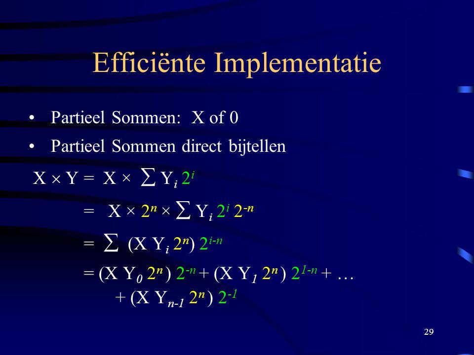 29 Efficiënte Implementatie Partieel Sommen: X of 0 Partieel Sommen direct bijtellen X  Y = X ×  Y i 2 i = X × 2 n ×  Y i 2 i 2 -n =  (X Y i 2 n )