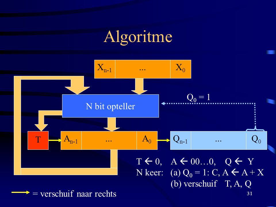 31 Algoritme A n-1 A0A0...Q n-1 Q0Q0...X n-1 X0X0... T N bit opteller Q 0 = 1 = verschuif naar rechts T  0, A  00…0, Q  Y N keer: (a) Q 0 = 1: C, A