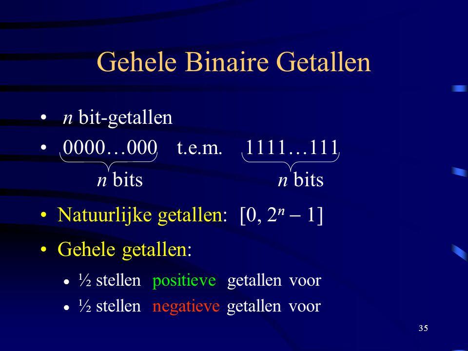 35 Gehele Binaire Getallen n bit-getallen 0000…000 t.e.m. 1111…111 n bits n bits Natuurlijke getallen: [0, 2 n  1] Gehele getallen:  ½ stellen posit