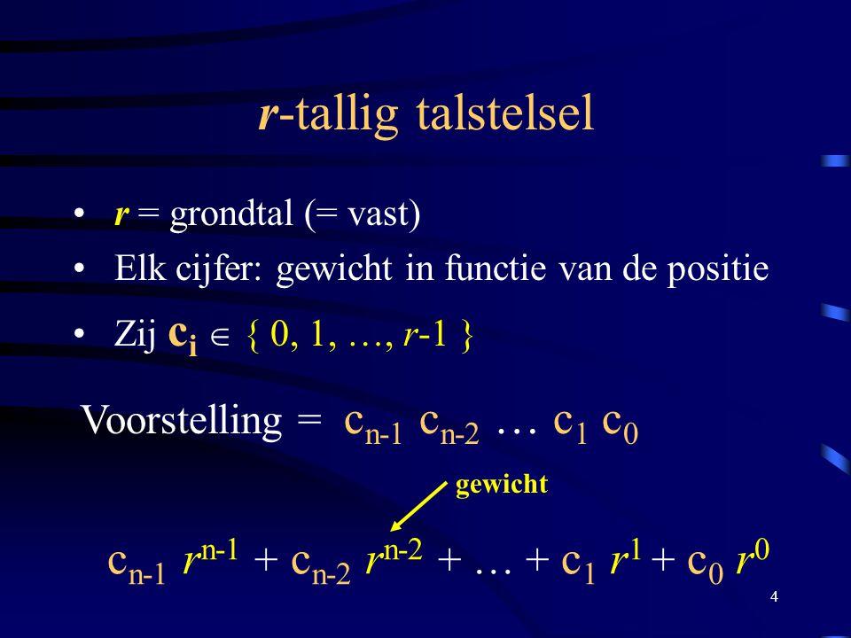 4 r-tallig talstelsel r = grondtal (= vast) Elk cijfer: gewicht in functie van de positie Zij c i  { 0, 1, …, r-1 } c n-1 r n-1 + c n-2 r n-2 + … + c