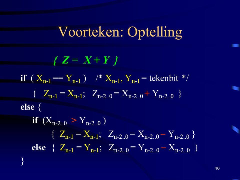 40 Voorteken: Optelling { Z = X + Y } if ( X n-1 == Y n-1 ) /* X n-1, Y n-1 = tekenbit */ { Z n-1 = X n-1 ; Z n-2..0 = X n-2..0 + Y n-2..0 } else { if