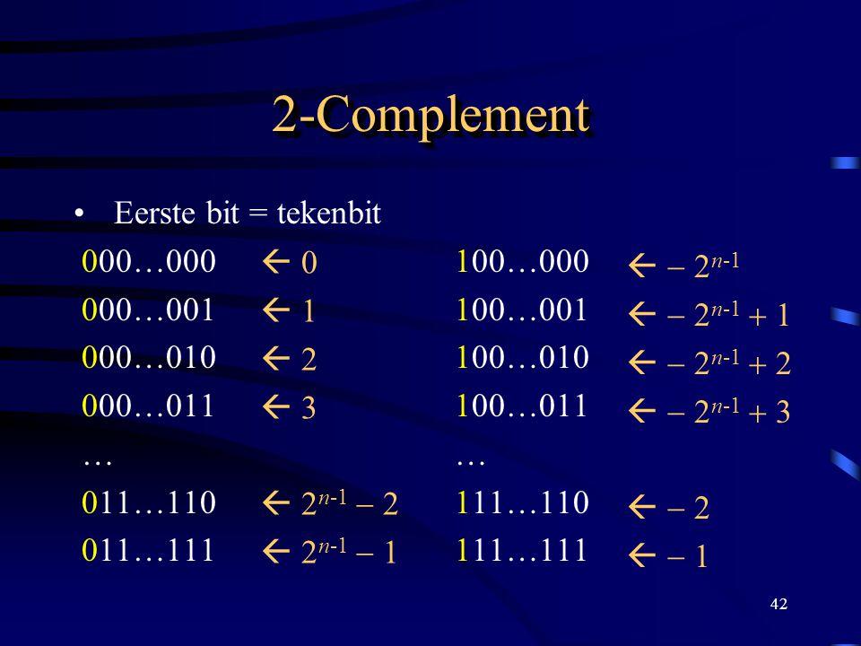 42 2-Complement2-Complement Eerste bit = tekenbit 000…000 000…001 000…010 000…011 … 011…110 011…111 100…000 100…001 100…010 100…011 … 111…110 111…111