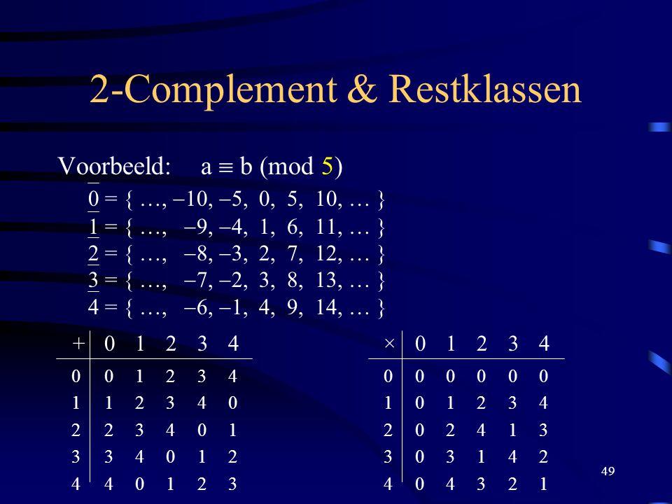49 2-Complement & Restklassen Voorbeeld: a  b (mod 5) 0 = { …,  10,  5, 0, 5, 10, … } 1 = { …,  9,  4, 1, 6, 11, … } 2 = { …,  8,  3, 2, 7, 12,