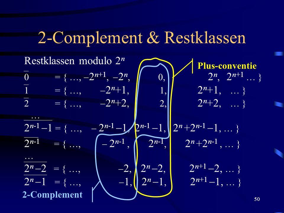 50 2-Complement & Restklassen Restklassen modulo 2 n 0 = { …,  2 n+1,  2 n, 0, 2 n, 2 n+1 … } 1 = { …,  2 n +1, 1, 2 n +1, … } 2 = { …,  2 n +2, 2