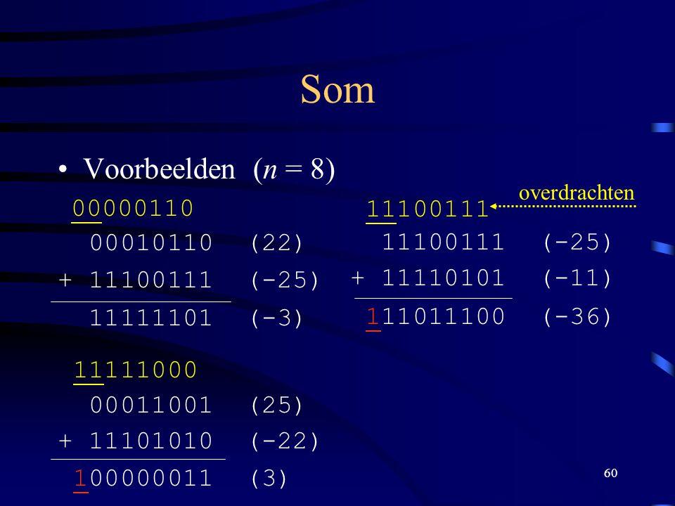 60 Som Voorbeelden (n = 8) 00000110 00010110 (22) + 11100111 (-25) 11111101 (-3) 11111000 00011001 (25) + 11101010 (-22) 100000011 (3) 11100111 111001