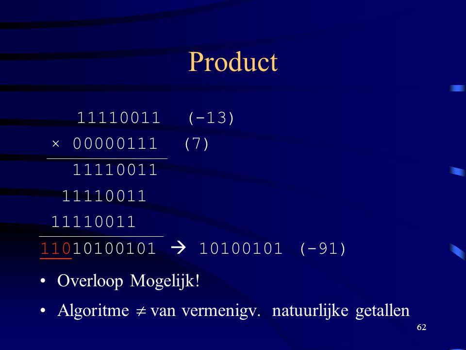 62 Product 11110011 (-13) × 00000111 (7) 11110011 11010100101  10100101 (-91) Overloop Mogelijk! Algoritme  van vermenigv. natuurlijke getallen