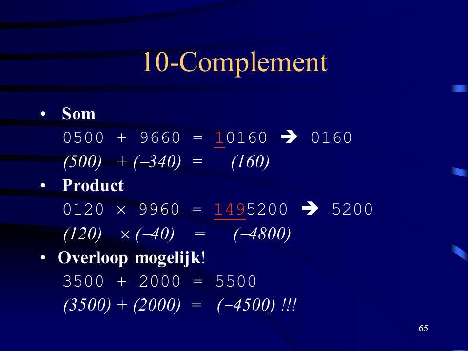 65 10-Complement Som 0500 + 9660 = 10160  0160 (500) + (  340) = (160) Product 0120  9960 = 1495200  5200 (120)  (  40) = (  4800) Overloop mog