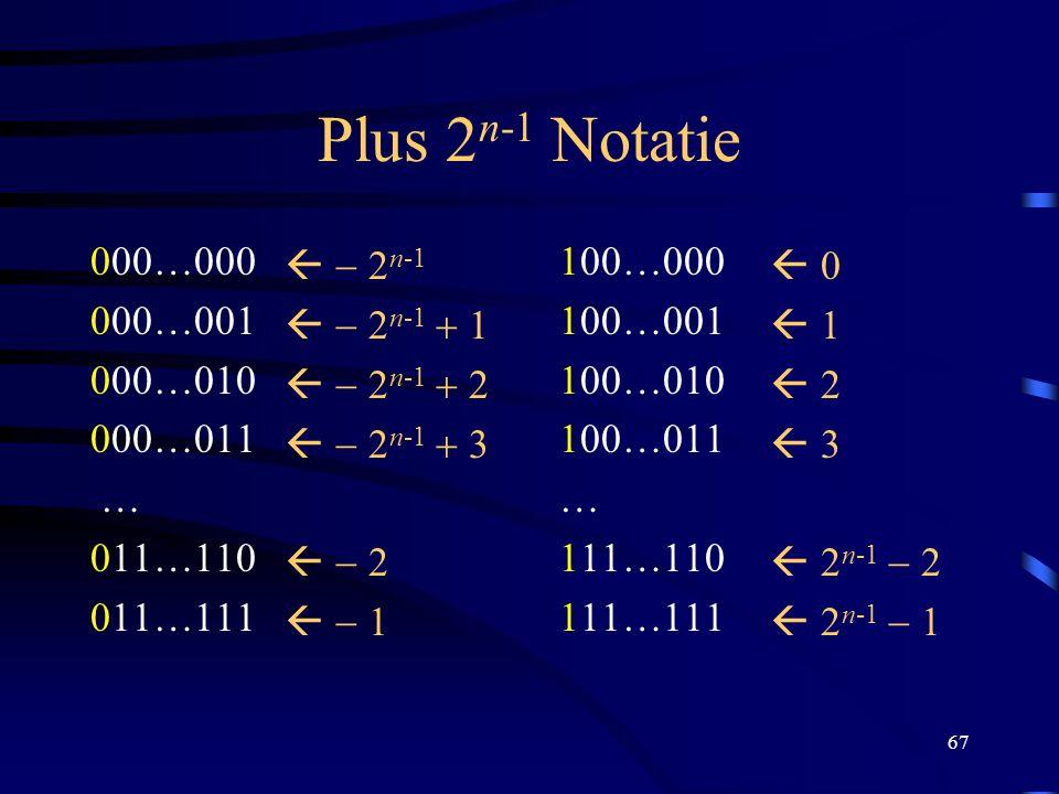 67 Plus 2 n-1 Notatie 000…000 000…001 000…010 000…011 … 011…110 011…111 100…000 100…001 100…010 100…011 … 111…110 111…111  0  1  2  3  2 n-1  2