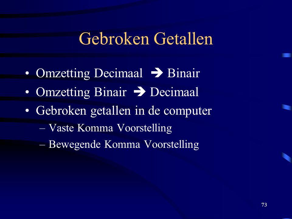 73 Gebroken Getallen Omzetting Decimaal  Binair Omzetting Binair  Decimaal Gebroken getallen in de computer –Vaste Komma Voorstelling –Bewegende Kom