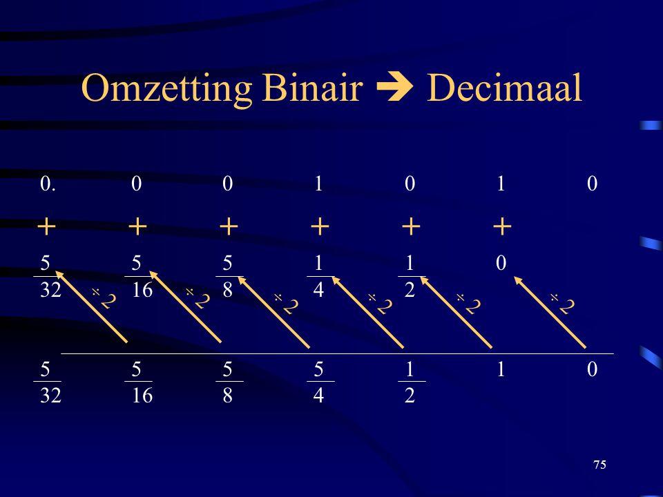 75 Omzetting Binair  Decimaal 0.001010 555110 3216842 5555110 3216842  2 ++++++