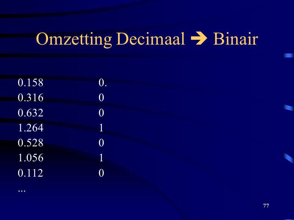 77 Omzetting Decimaal  Binair 0.1580. 0.3160 0.6320 1.2641 0.5280 1.0561 0.1120...