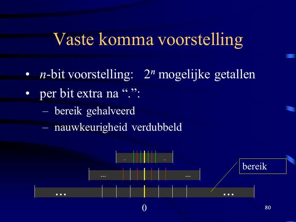 "80 Vaste komma voorstelling n-bit voorstelling: 2 n mogelijke getallen per bit extra na ""."": – bereik gehalveerd – nauwkeurigheid verdubbeld... 0 bere"