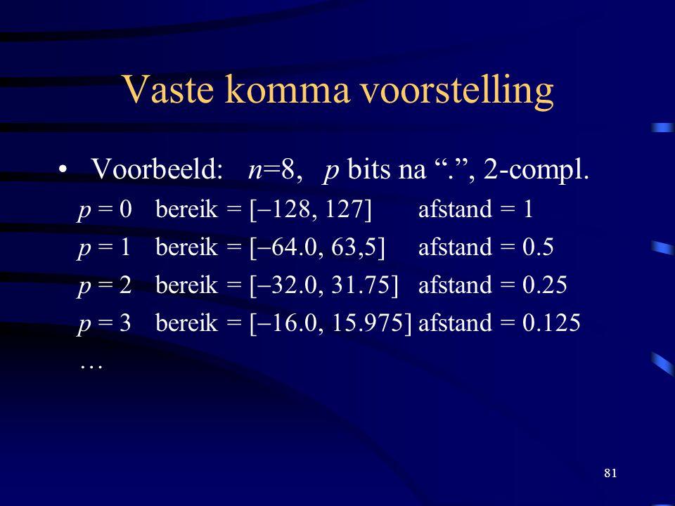 """81 Vaste komma voorstelling Voorbeeld: n=8, p bits na """"."""", 2-compl. p = 0bereik = [  128, 127] afstand = 1 p = 1bereik = [  64.0, 63,5] afstand = 0."""