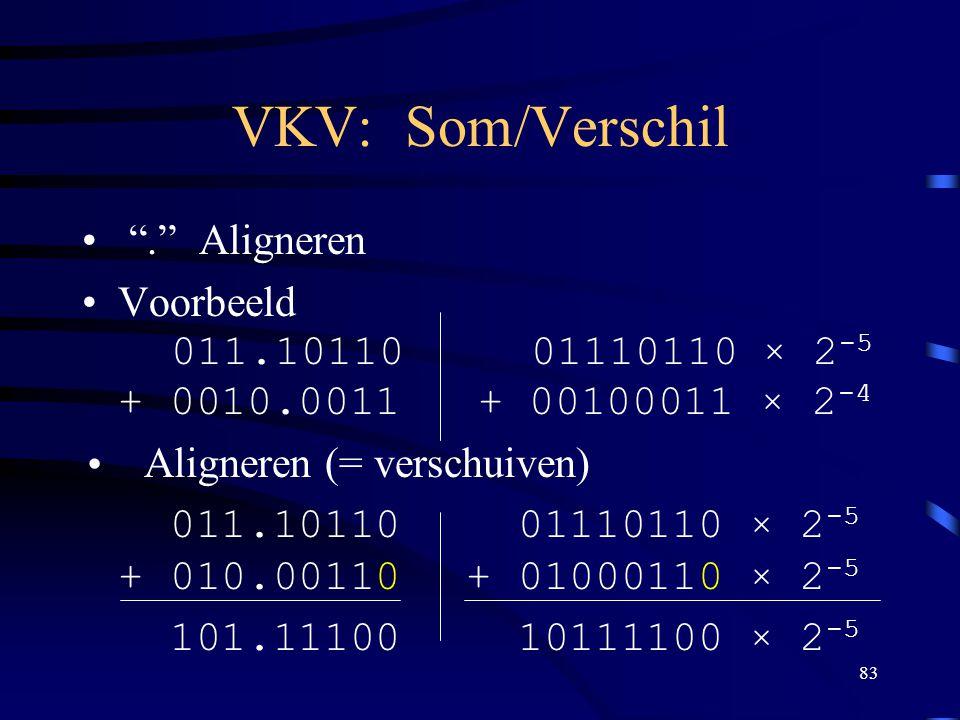 """83 VKV: Som/Verschil """"."""" Aligneren Voorbeeld 011.10110 01110110 × 2 -5 + 0010.0011 + 00100011 × 2 -4 Aligneren (= verschuiven) 011.10110 01110110 × 2"""