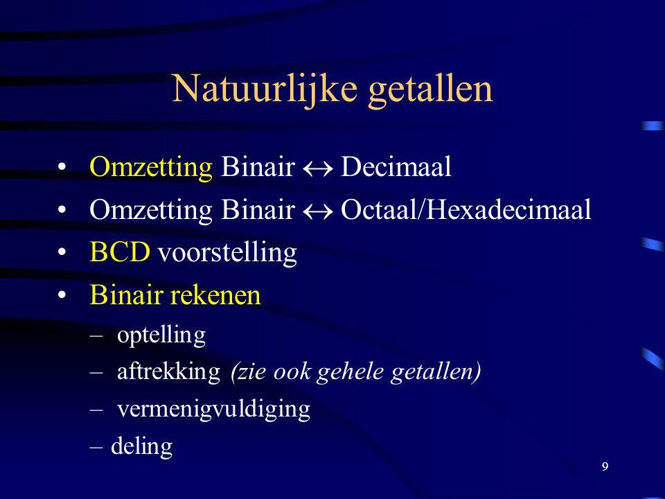 9 Omzetting Binair  Decimaal Omzetting Binair  Octaal/Hexadecimaal BCD voorstelling Binair rekenen – optelling – aftrekking (zie ook gehele getallen