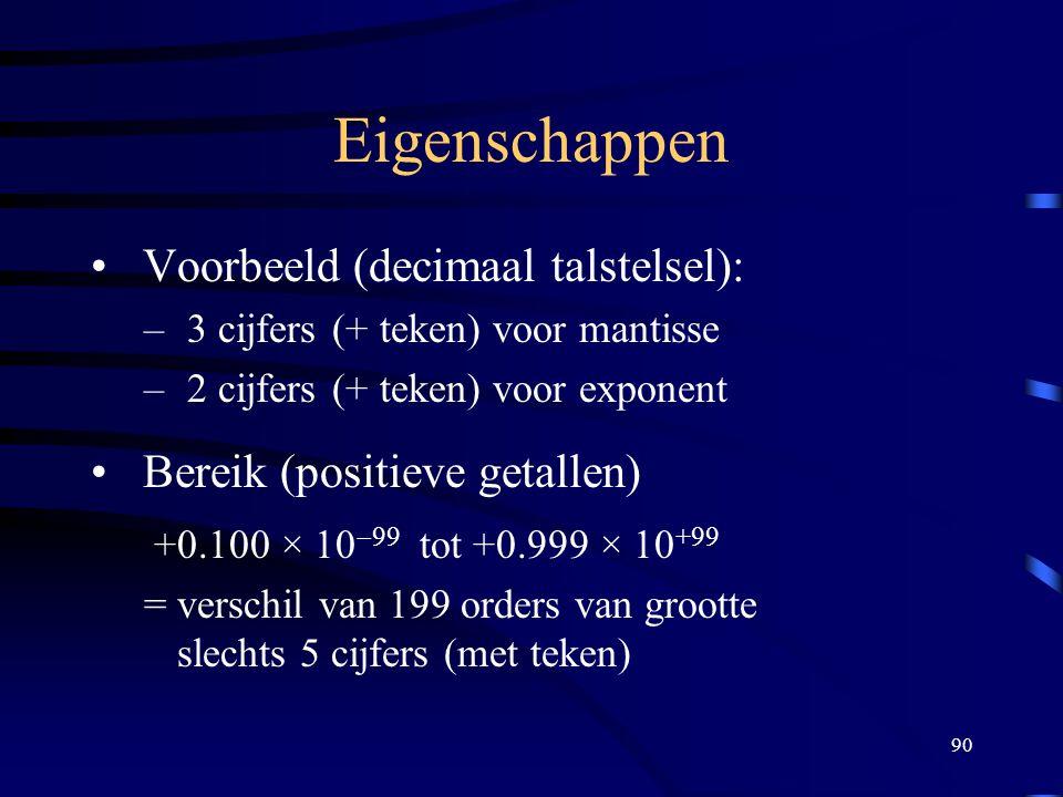 90 Eigenschappen Voorbeeld (decimaal talstelsel): – 3 cijfers (+ teken) voor mantisse – 2 cijfers (+ teken) voor exponent Bereik (positieve getallen)