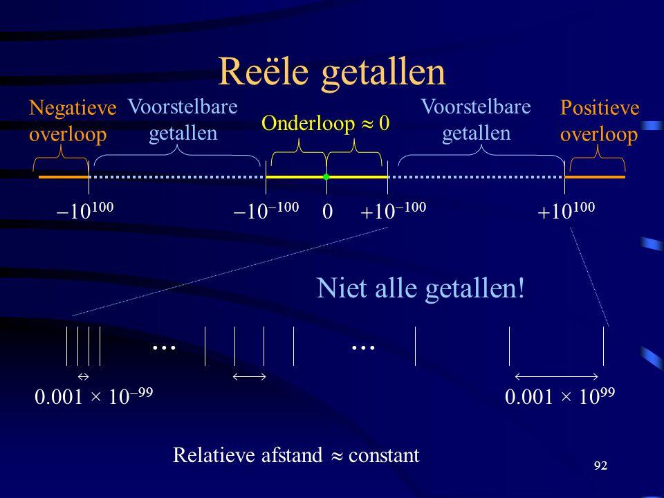 92 Reële getallen  10 100  10  100 0  10 100  10  100 Negatieve overloop Positieve overloop Onderloop  0... Niet alle getallen! 0.001 × 10 99 0