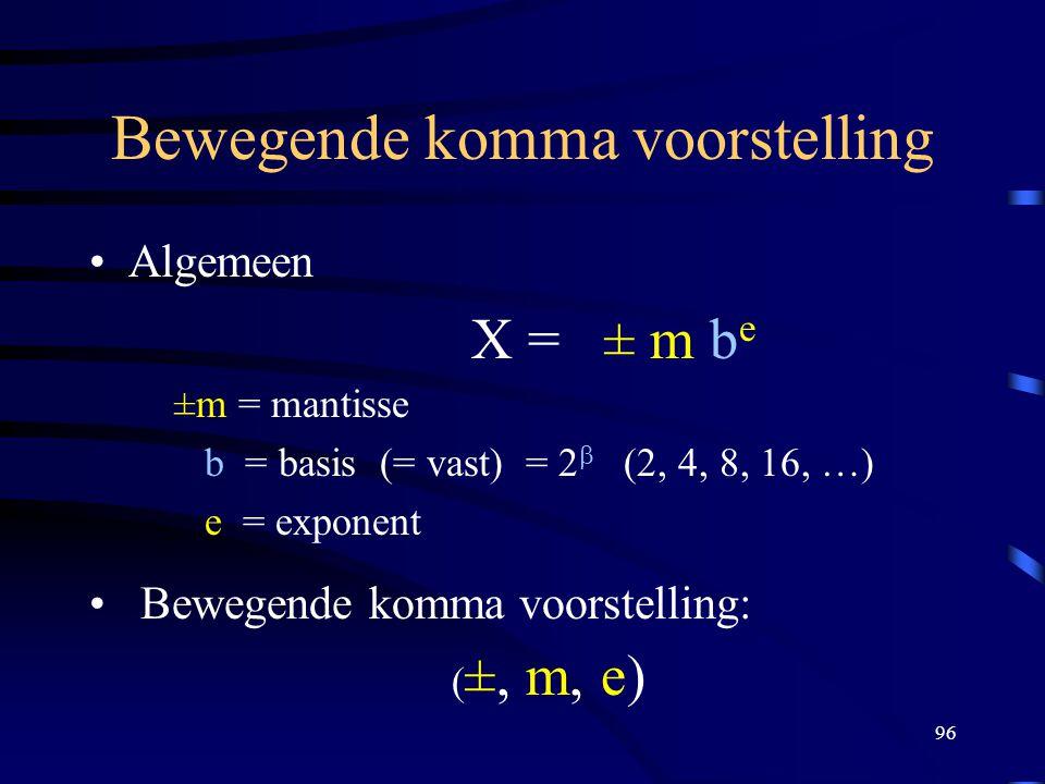 96 Bewegende komma voorstelling Algemeen X = ± m b e ±m = mantisse b = basis (= vast) = 2  (2, 4, 8, 16, …) e = exponent Bewegende komma voorstelling