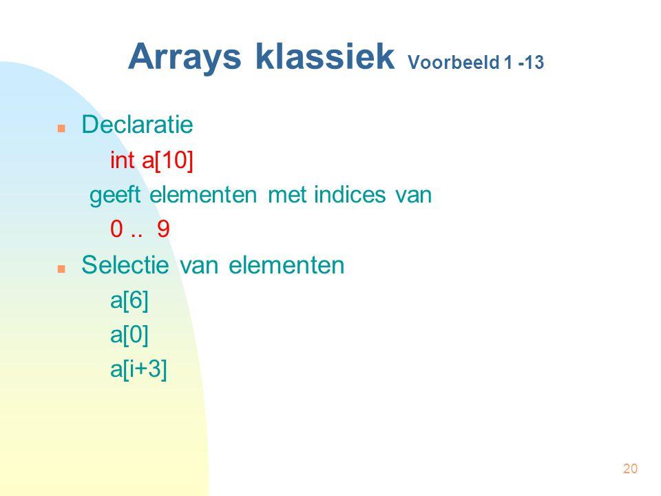 20 Arrays klassiek Voorbeeld 1 -13 Declaratie int a[10] geeft elementen met indices van 0..