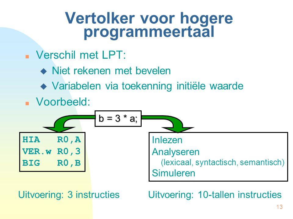 13 Vertolker voor hogere programmeertaal Verschil met LPT:  Niet rekenen met bevelen  Variabelen via toekenning initiële waarde Voorbeeld: b = 3 * a; Inlezen Analyseren (lexicaal, syntactisch, semantisch) Simuleren HIA R0,A VER.w R0,3 BIG R0,B Uitvoering: 3 instructiesUitvoering: 10-tallen instructies