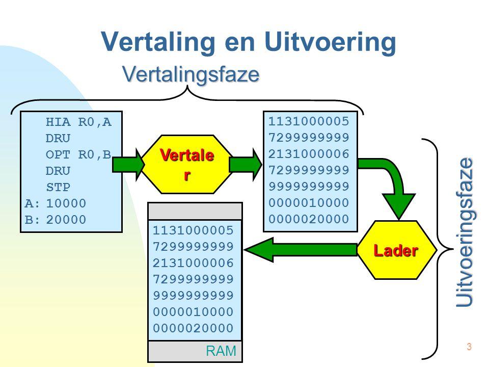 3 RAM Vertaling en Uitvoering HIA R0,A DRU OPT R0,B DRU STP A:10000 B:20000 Vertale r 1131000005 7299999999 2131000006 7299999999 9999999999 000001000