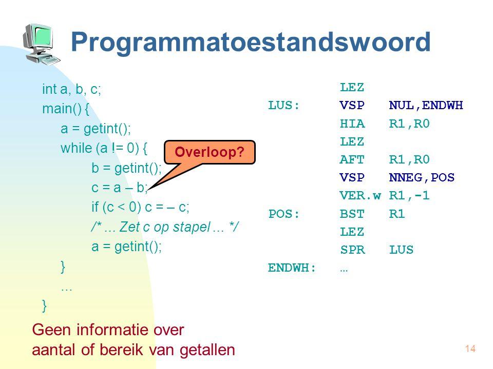 14 Programmatoestandswoord int a, b, c; main() { a = getint(); while (a != 0) { b = getint(); c = a – b; if (c < 0) c = – c; /*... Zet c op stapel...