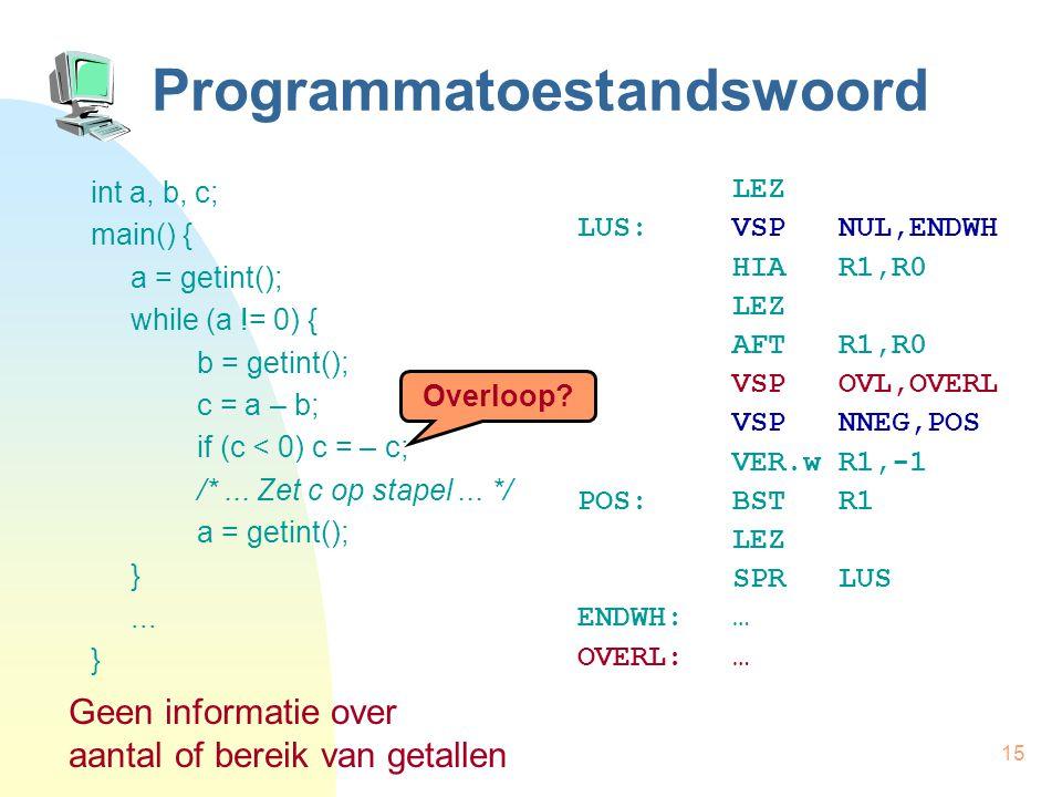 15 Programmatoestandswoord int a, b, c; main() { a = getint(); while (a != 0) { b = getint(); c = a – b; if (c < 0) c = – c; /*... Zet c op stapel...