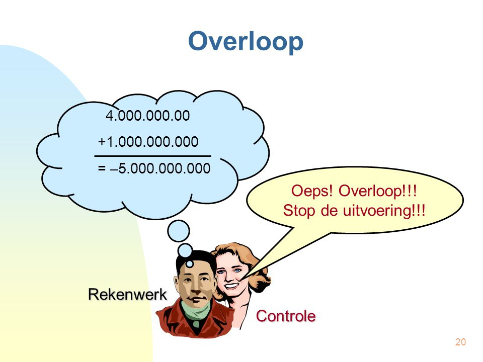 20 Overloop Rekenwerk Oeps! Overloop!!! Stop de uitvoering!!! Controle 4.000.000.00 +1.000.000.000 = –5.000.000.000