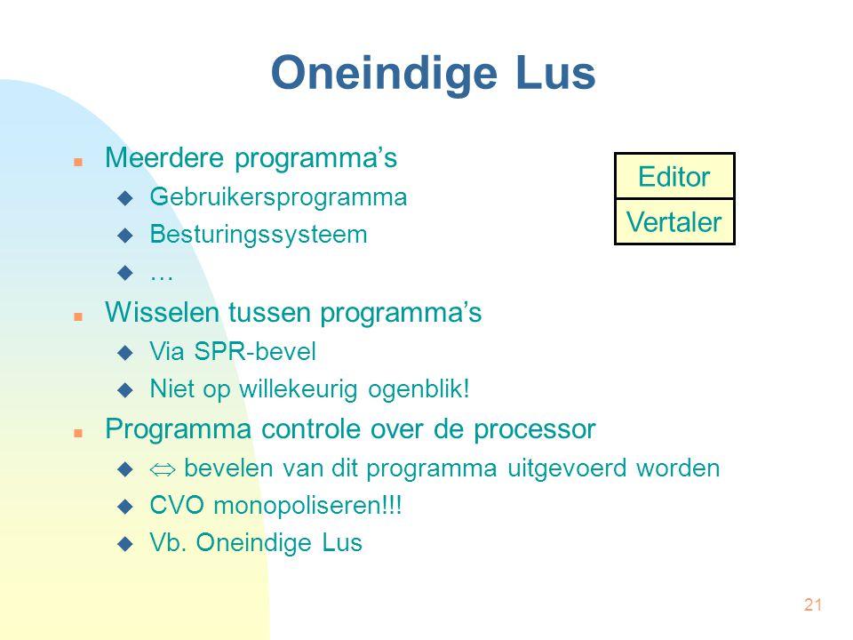 21 Oneindige Lus Meerdere programma's  Gebruikersprogramma  Besturingssysteem  … Editor Vertaler Wisselen tussen programma's  Via SPR-bevel  Niet