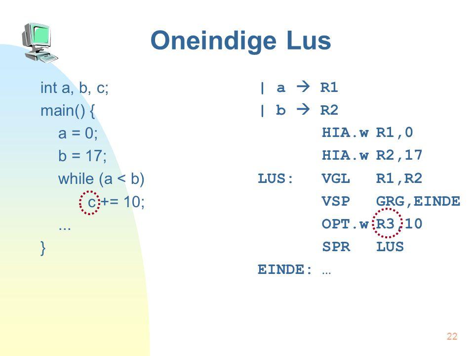 22 Oneindige Lus int a, b, c; main() { a = 0; b = 17; while (a < b) c += 10;... } | a  R1 | b  R2 HIA.wR1,0 HIA.wR2,17 LUS:VGLR1,R2 VSPGRG,EINDE OPT