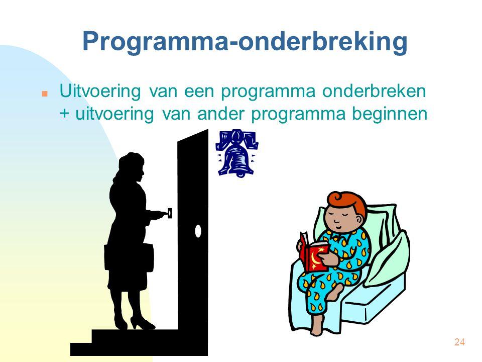 24 Programma-onderbreking Uitvoering van een programma onderbreken + uitvoering van ander programma beginnen