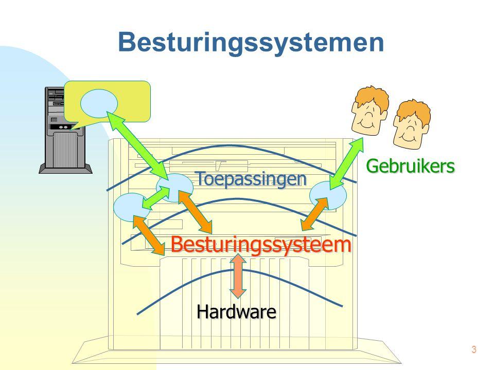 3 Besturingssystemen Hardware Besturingssysteem Toepassingen Gebruikers