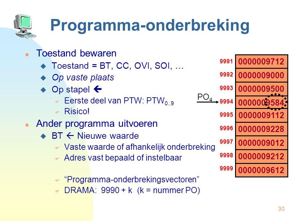 30 Programma-onderbreking Toestand bewaren  Toestand = BT, CC, OVI, SOI, …  Op vaste plaats  Op stapel   Eerste deel van PTW: PTW 0..9  Risico!