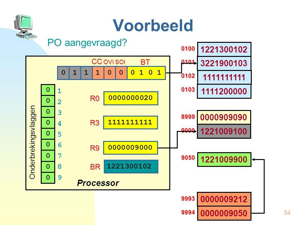 34 Voorbeeld 3221900103 1111111111 1111200000 1221009900 1221300102 010001010102010389999000905099939994 0000009212 0000009050 Processor 0 1 BT 0SOI 0