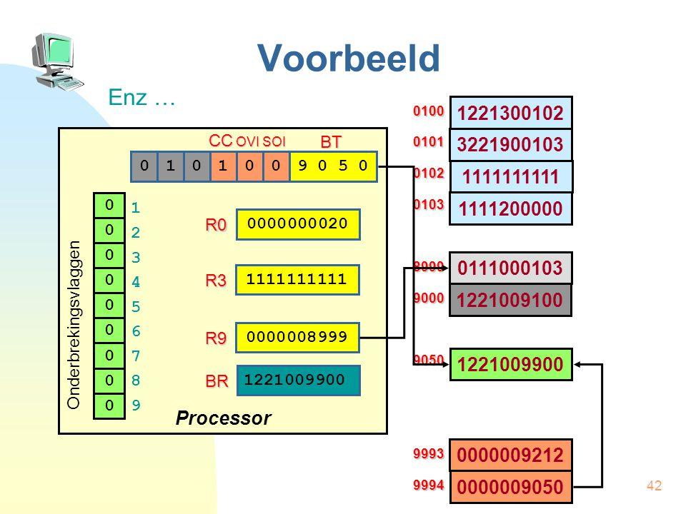 42 Voorbeeld 3221900103 1111111111 1111200000 1221009900 1221300102 010001010102010389999000905099939994 0000009212 0000009050 Processor 9 0 5 0BT 0SO