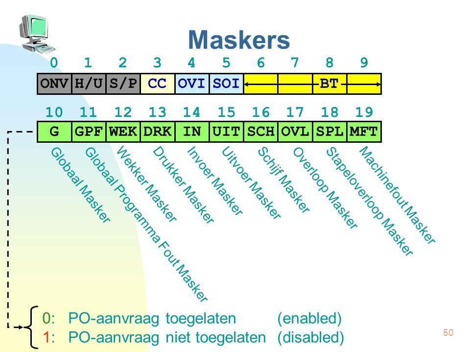 50 Maskers H/US/PCCONVOVISOI BT GPFWEKDRKGINUITSCHOVLSPLMFT 01234567890123456789 10111213141516171819 Globaal Masker Globaal Programma Fout Masker Wek