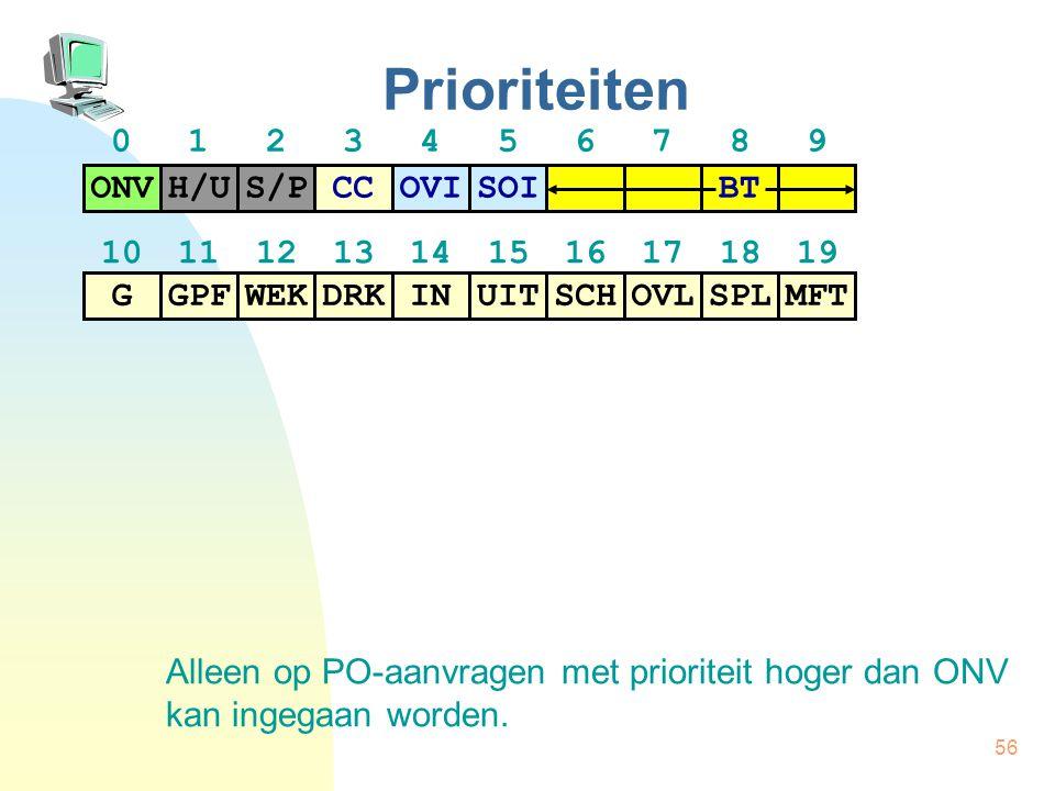 56 Prioriteiten H/US/PCCONVOVISOI BT GPFWEKDRKGINUITSCHOVLSPLMFT 01234567890123456789 10111213141516171819 Alleen op PO-aanvragen met prioriteit hoger