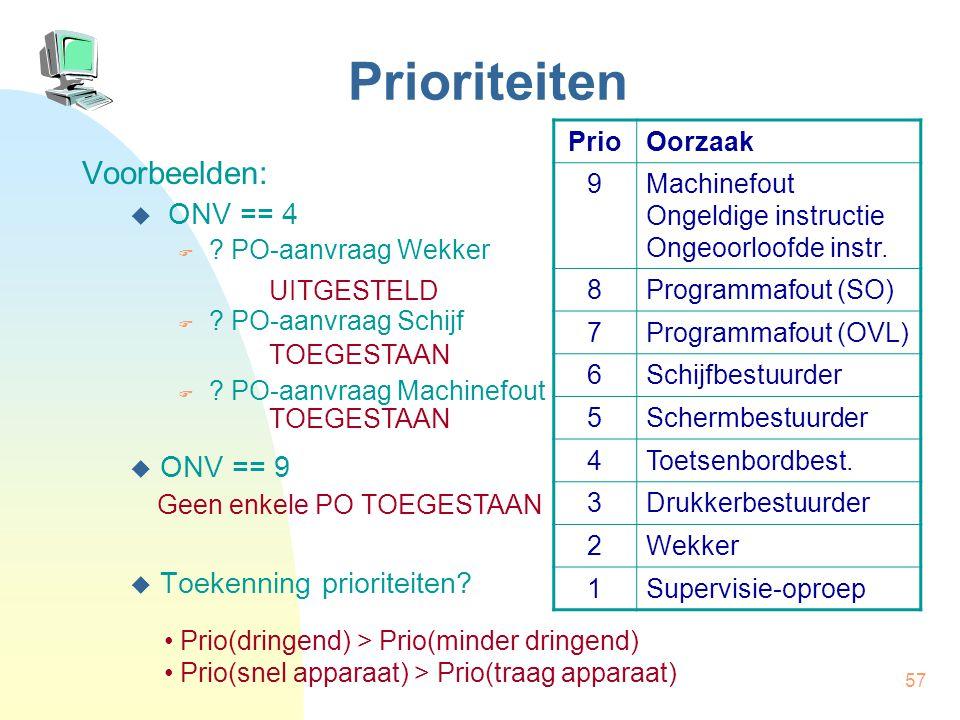 57 Prioriteiten Voorbeelden:  ONV == 4  ? PO-aanvraag Wekker  ? PO-aanvraag Schijf  ? PO-aanvraag Machinefout  ONV == 9  Toekenning prioriteiten