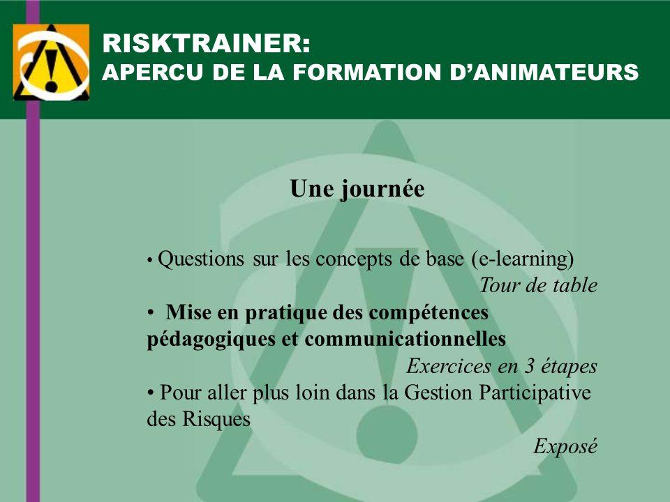 RISKTRAINER: APERCU DE LA FORMATION D'ANIMATEURS Une journée Questions sur les concepts de base (e-learning) Tour de table Mise en pratique des compét